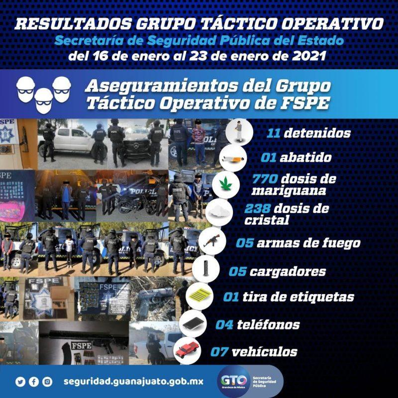 Detienen a 11 y aseguran drogas y vehículos en varios puntos de Guanajuato